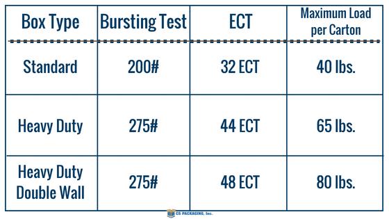 ECT 2F Burst Test Chart (3)